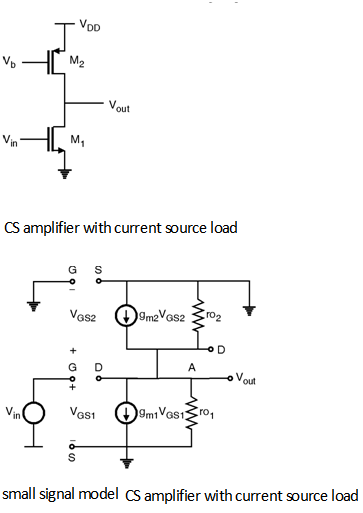 Cs Amplifier With Current Source Load Analog Cmos Design