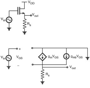 Common-Drain-Amplifier | Common-Drain-Amplifier | Analog-CMOS-Design
