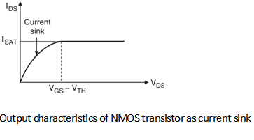 Current-Sinks | MOSFET-Fundamentals | Analog-CMOS-Design