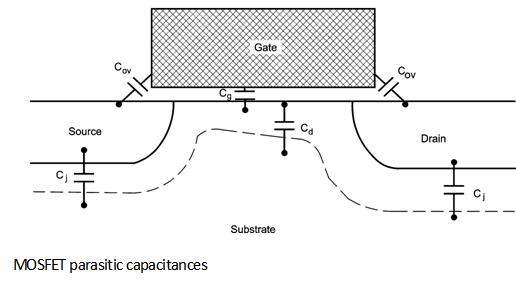 Parasitic-Capacitances-MOSFETS| Analog-CMOS-Design || Electronics