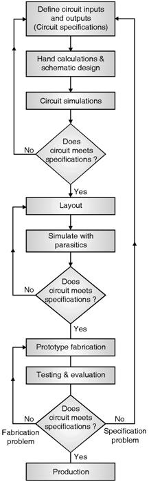Modern Define Circuit Gallery - Simple Wiring Diagram ...