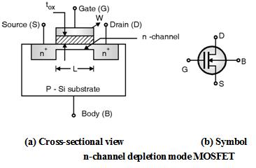 n-channel-Depletion-Mode-MOSFET | Digital-CMOS-Design