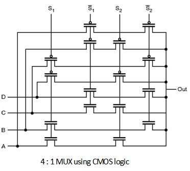 4 1 multiplexer using cmos logic digital cmos design electronics Full Adder 4 1 mux using pass transistor logic