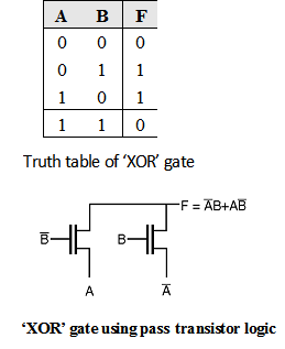 logic diagram of xor gate xor gate using pass transistor logic digital cmos design  xor gate using pass transistor logic