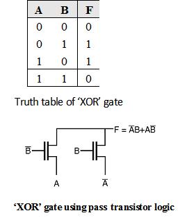 xor gate using pass transistor logic pass transistor logic rh electronics tutorial net Single CMOS Transmission Gate XOR Gate Transistor