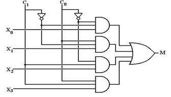 4 1 multiplexer mini projects electronics tutorial electronics rh electronics tutorial net logic circuit diagram of 4*1 multiplexer