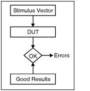 VHDL    Electronics Tutorial
