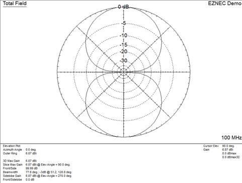 Exp-13-AWP | Lab Manual | Electronics tutorial | Electronics