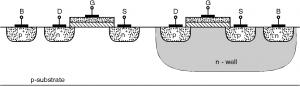 CMOS-process