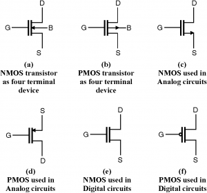 MOS-transistors