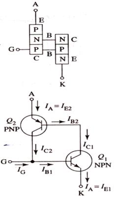 Thyristor || Electronics Tutorial