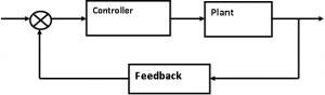Control_System3