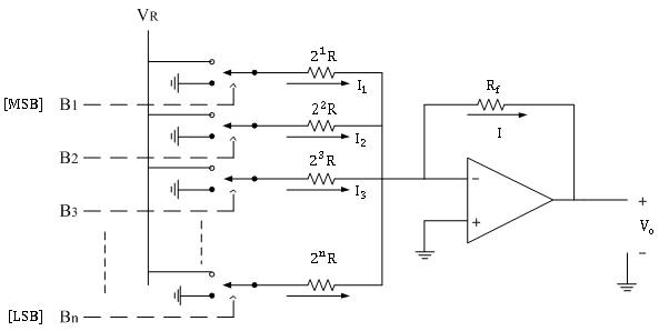 binary weighted resistor dac electronics tutorial rh electronics tutorial net 8-bit dac circuit diagram dac schematic diagram