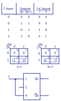 sequential logic circuits electronics tutorial. Black Bedroom Furniture Sets. Home Design Ideas