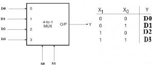 Mux1 multiplexer