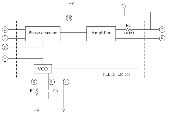 Block Diagram Of 565 Wiring Diagrams