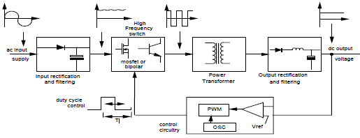 what is smps  switched mode power supply   u2013 types of smps