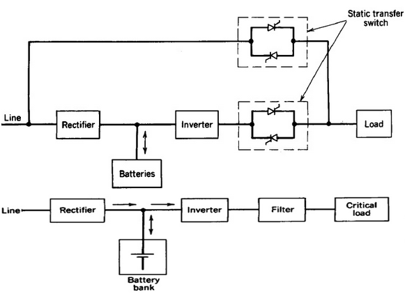 Uninterruptible Power Supply Ups Electronics Tutorial
