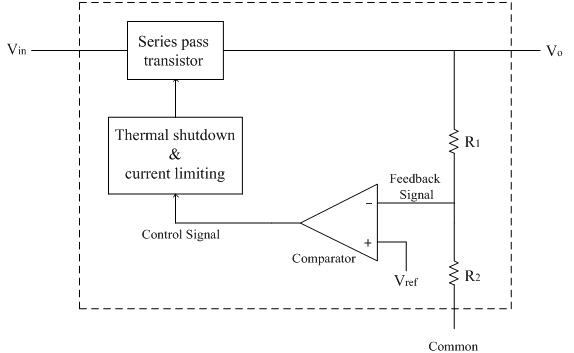 Voltage Regulators ICs | Analog-integrated-circuits || Electronics TutorialElectronics-Tutorial.net