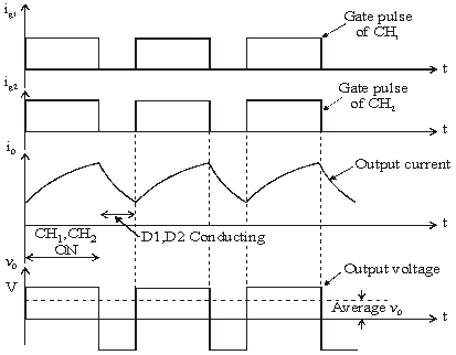 Awesome Classification Of Chopper Dc Dc Converter Chopper Electronics Wiring Database Cominyuccorg