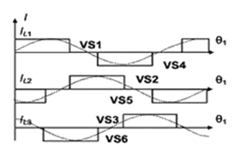 Single Phase Full Bridge Inverter Electronics Tutorial