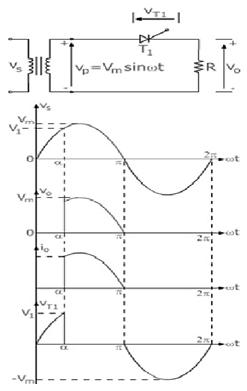 Single phase half wave controlled rectifier electronics tutorial single phase half wave controlled rectifier swarovskicordoba Gallery