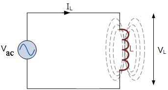 Inductive Reactance | Inductors | Electronic Components